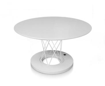 Moderní konferenční stolky
